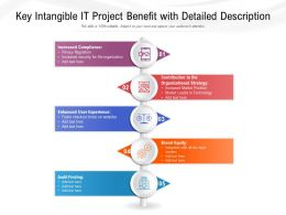 Key Intangible IT Project Benefit With Detailed Description