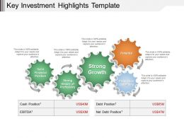 Key Investment Highlights Template Example Of Ppt
