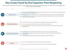 Key Issues Faced By The Organizer Post Reopening Ppt Powerpoint Microsoft