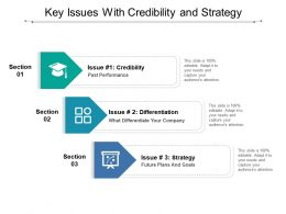 Key Issues With Credibility And Strategy