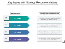 Key Issues With Strategy Recommendations