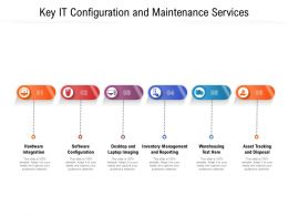 Key IT Configuration And Maintenance Services