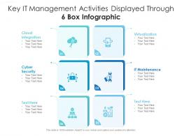 Key It Management Activities Displayed Through 6 Box Infographic