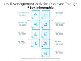 Key It Management Activities Displayed Through 9 Box Infographic