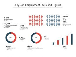 Key Job Employment Facts And Figures