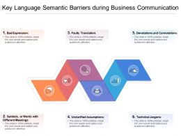 Key Language Semantic Barriers During Business Communication