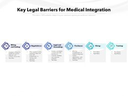 Key Legal Barriers For Medical Integration