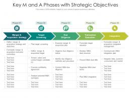 Key M And A Phases With Strategic Objectives