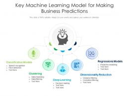 Key Machine Learning Model For Making Business Predictions
