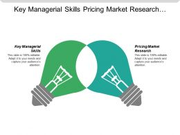 Key Managerial Skills Pricing Market Research Marketing Trends Methods Cpb