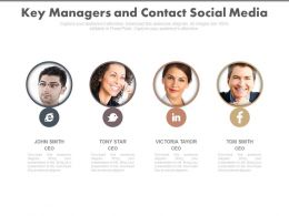 Key Managers And Contact Social Media Ppt Slides