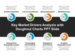 Key Market Drivers Analysis With Doughnut Charts Ppt Slide