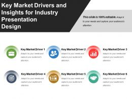 Key Market Drivers And Insights For Industry Presentation Design