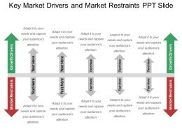 Key Market Drivers And Market Restraints Ppt Slide