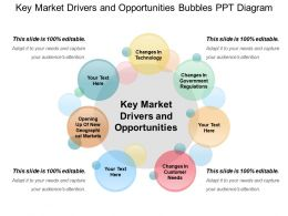 Key Market Drivers And Opportunities Bubbles Ppt Diagram