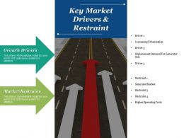 Key Market Drivers And Restraint Roadmap Ppt Powerpoint Presentation Inspiration Graphic Tips