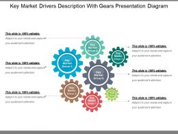 Key Market Drivers Description With Gears Presentation Diagram