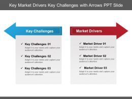 Key Market Drivers Key Challenges With Arrows Ppt Slide