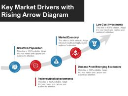 Key Market Drivers With Rising Arrow Diagram Powerpoint Guide