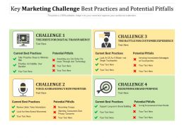 Key Marketing Challenge Best Practices And Potential Pitfalls