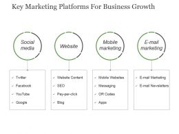 Key Marketing Platforms For Business Growth Powerpoint Slide Deck Template