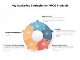 Key Marketing Strategies For FMCG Products