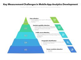 Key Measurement Challenges In Mobile App Analytics Development