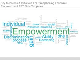 Key Measures And Initiatives For Strengthening Economic Empowerment Ppt Slide Templates
