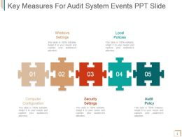 Key Measures For Audit System Events Ppt Slide