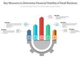 Key Measures To Determine Financial Stability Of Small Business