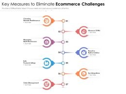 Key Measures To Eliminate Ecommerce Challenges