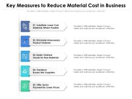 Key Measures To Reduce Material Cost In Business