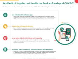 Key Medical Supplies And Healthcare Services Trends Post COVID 19 Use Ppt Maker