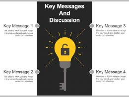 Key Messages And Discussion Points Ppt Template