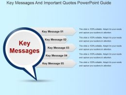 Key Messages And Important Quotes Powerpoint Guide