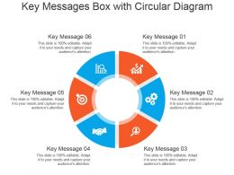 Key Messages Box With Circular Diagram Powerpoint Ideas