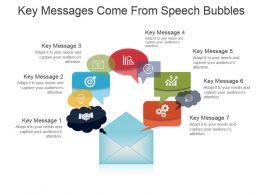 Key Messages Come From Speech Bubbles Powerpoint Layout