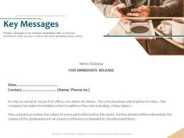 Key Messages Conference Scheduled Ppt Powerpoint Presentation Professional