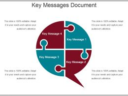 Key Messages Document Powerpoint Presentation Examples