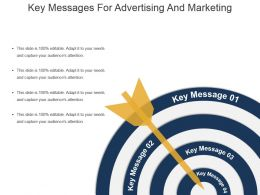 Key Messages For Advertising And Marketing Powerpoint Shapes