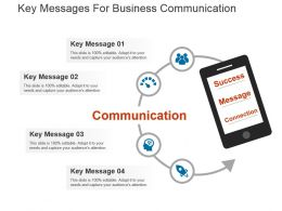 Key Messages For Business Communication Powerpoint Show