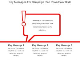 Key Messages For Campaign Plan Powerpoint Slide