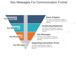 Key Messages For Communication Funnel Powerpoint Slide Background