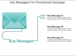 Key Messages For Promotional Campaign Powerpoint Slide Deck