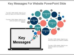 Key Messages For Website Powerpoint Slide