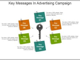 Key Messages In Advertising Campaign Powerpoint Slide Designs