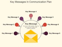 Key Messages In Communication Plan Powerpoint Slide Designs