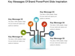 Key Messages Of Brand Powerpoint Slide Inspiration