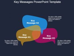 Key Messages Powerpoint Template