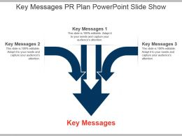 Key Messages Pr Plan Powerpoint Slide Show